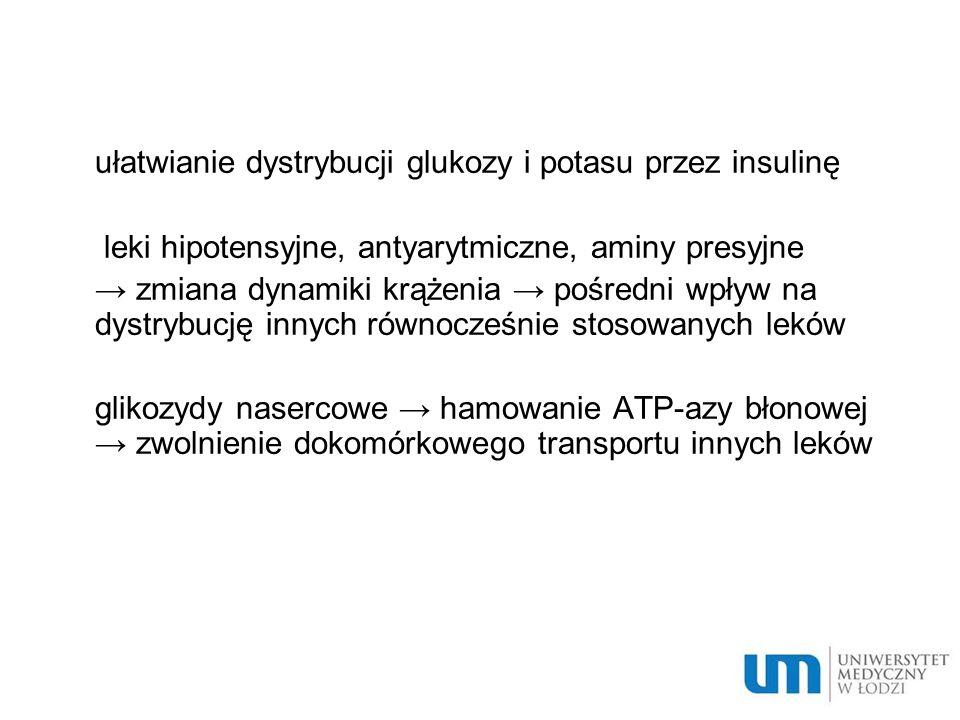 ułatwianie dystrybucji glukozy i potasu przez insulinę