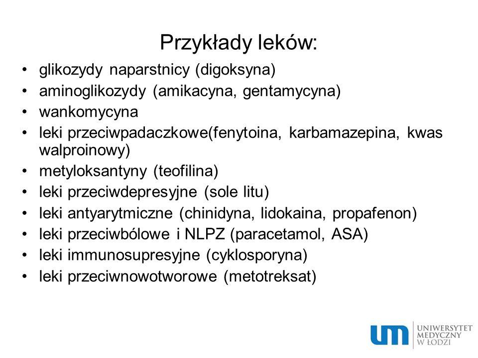 Przykłady leków: glikozydy naparstnicy (digoksyna)