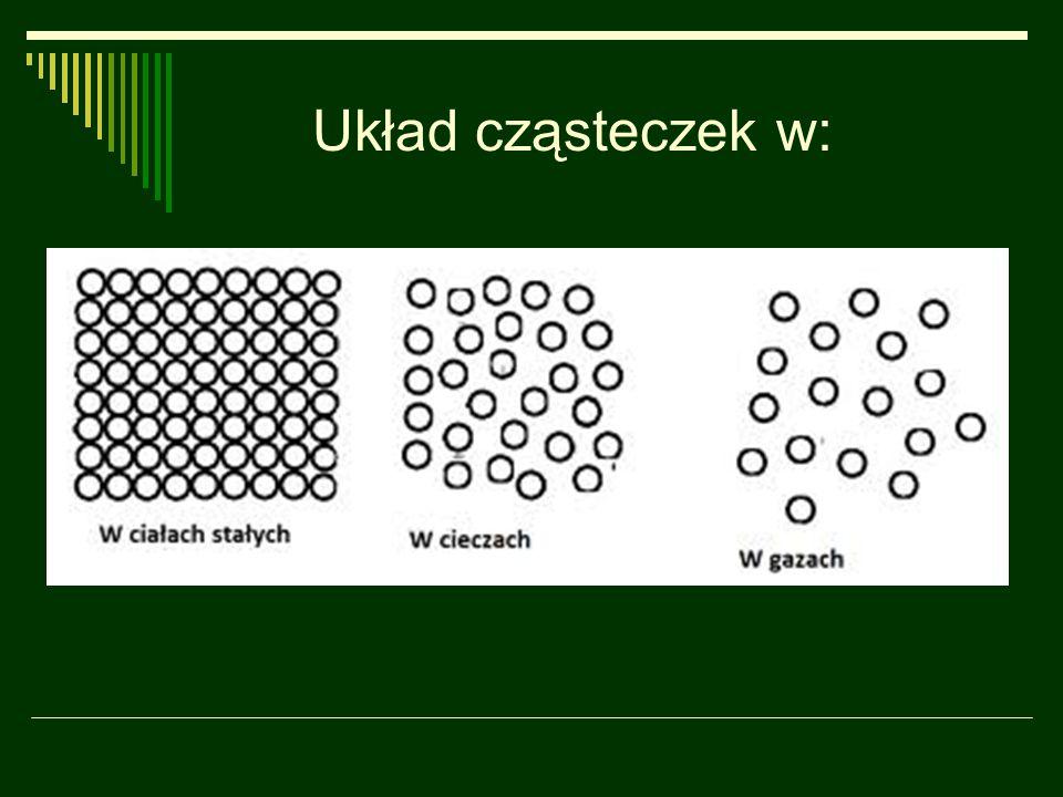 Układ cząsteczek w:
