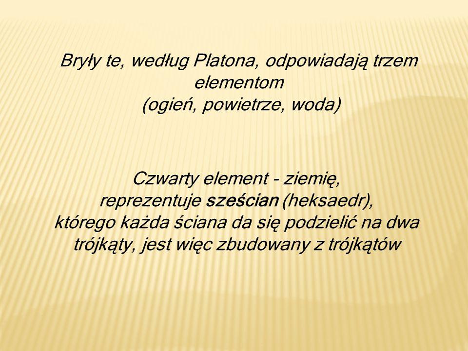 Bryły te, według Platona, odpowiadają trzem elementom