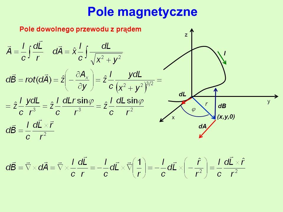 Pole magnetyczne Pole dowolnego przewodu z prądem I dL r dB  (x,y,0)