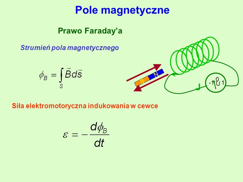 Strumień pola magnetycznego