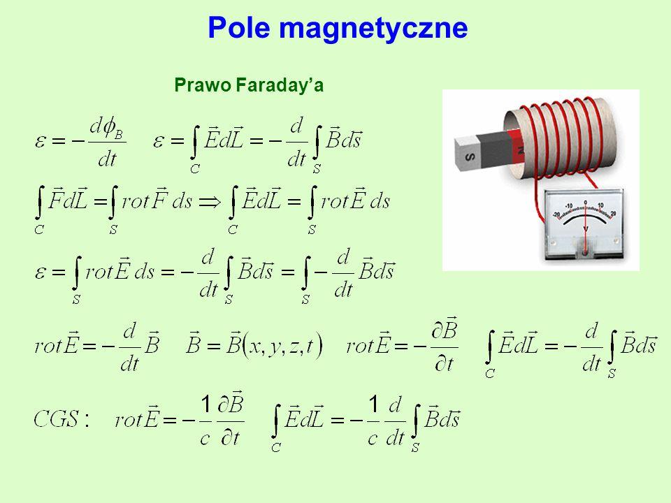 Pole magnetyczne Prawo Faraday'a