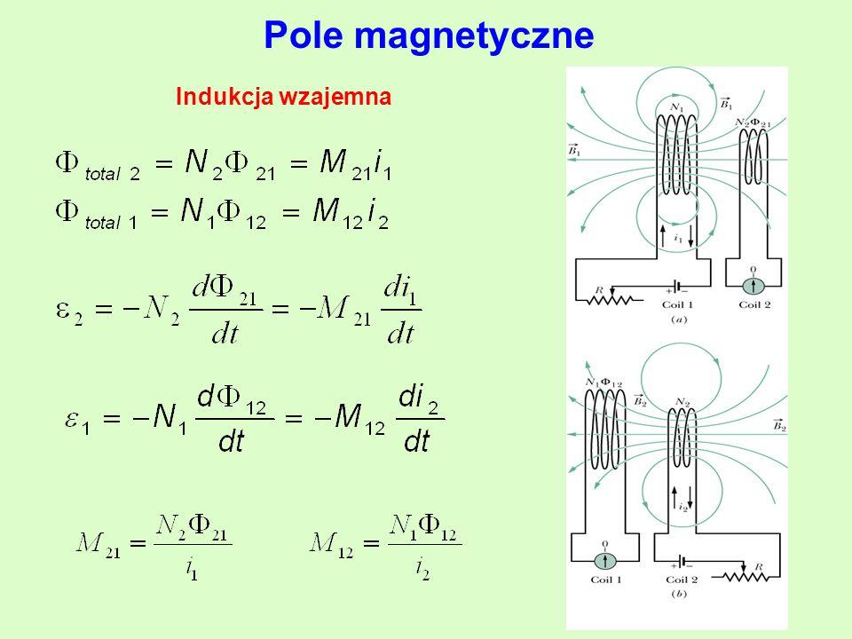 Pole magnetyczne Indukcja wzajemna