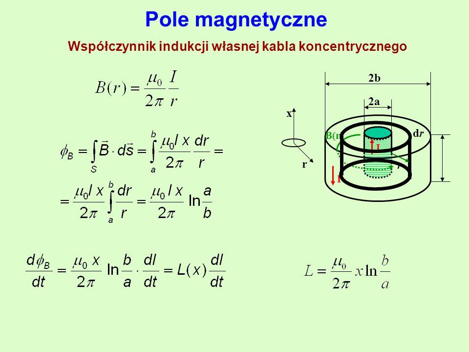 Pole magnetyczne Współczynnik indukcji własnej kabla koncentrycznego