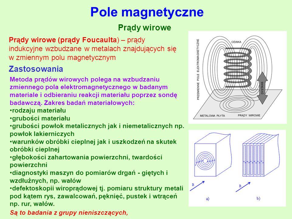 Pole magnetyczne Prądy wirowe Zastosowania