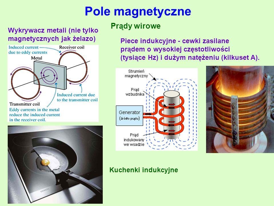 Pole magnetyczne Prądy wirowe Wykrywacz metali (nie tylko