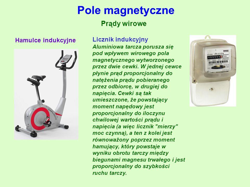 Pole magnetyczne Prądy wirowe Licznik indukcyjny Hamulce indukcyjne