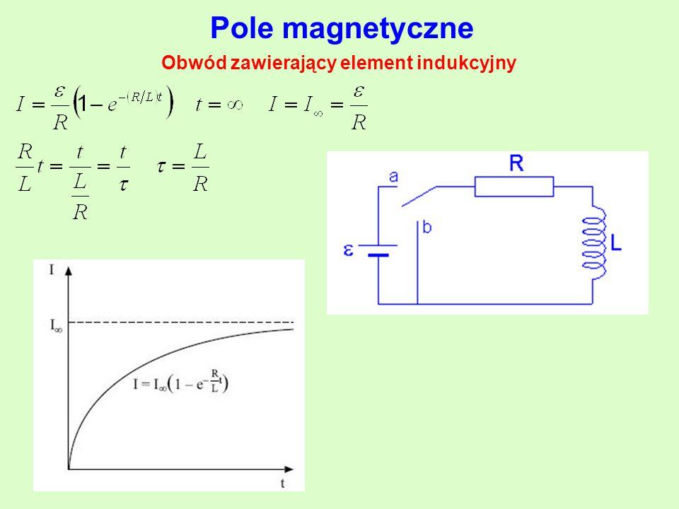 Pole magnetyczne Obwód zawierający element indukcyjny