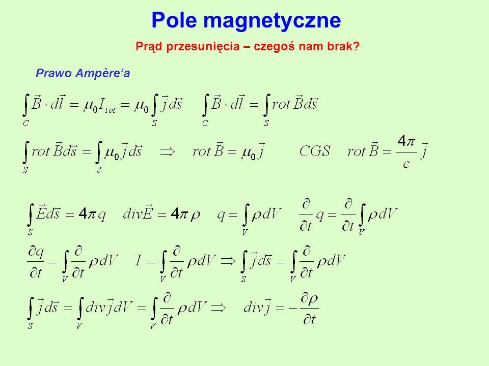 Pole magnetyczne Prąd przesunięcia – czegoś nam brak Prawo Ampère'a