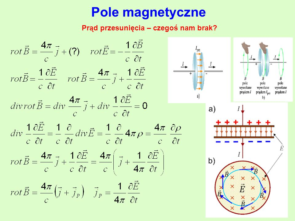 Pole magnetyczne Prąd przesunięcia – czegoś nam brak