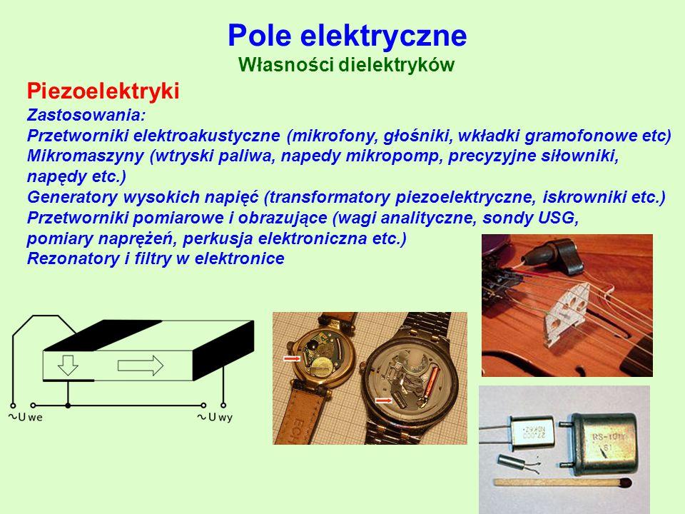 Własności dielektryków
