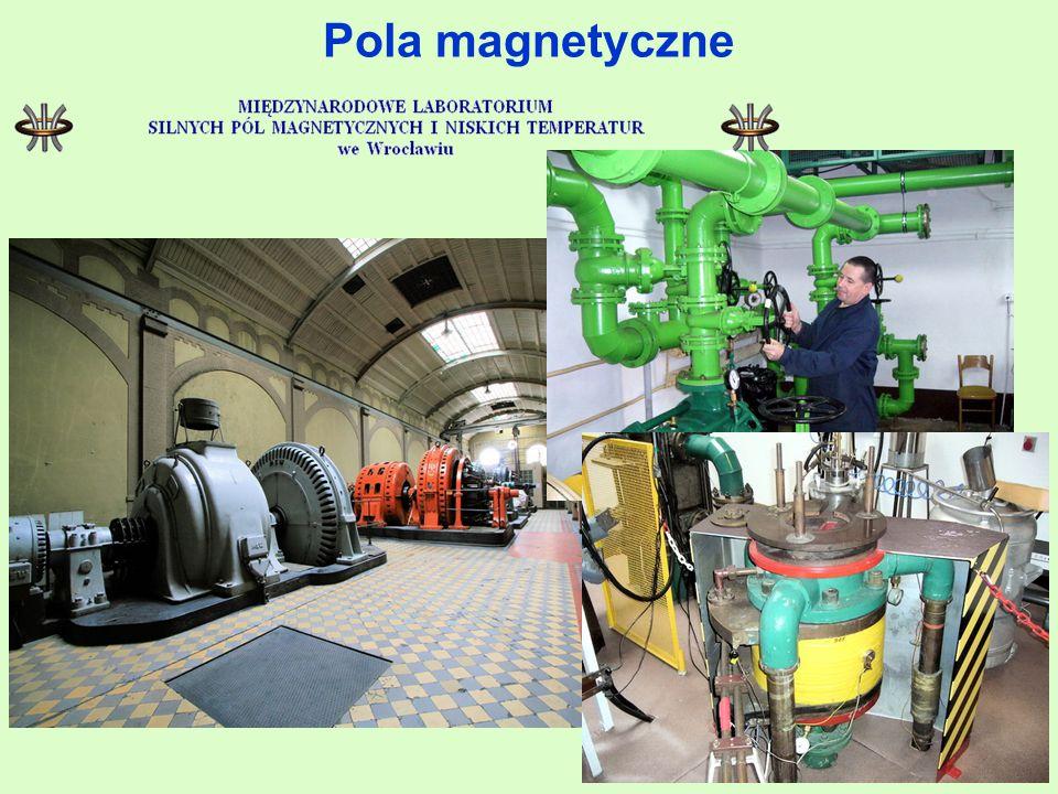 Pola magnetyczne