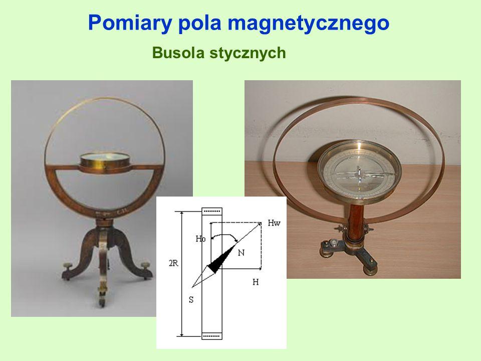 Pomiary pola magnetycznego