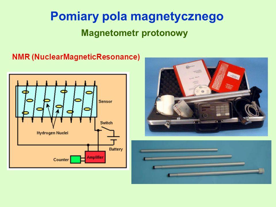 Pomiary pola magnetycznego NMR (NuclearMagneticResonance)