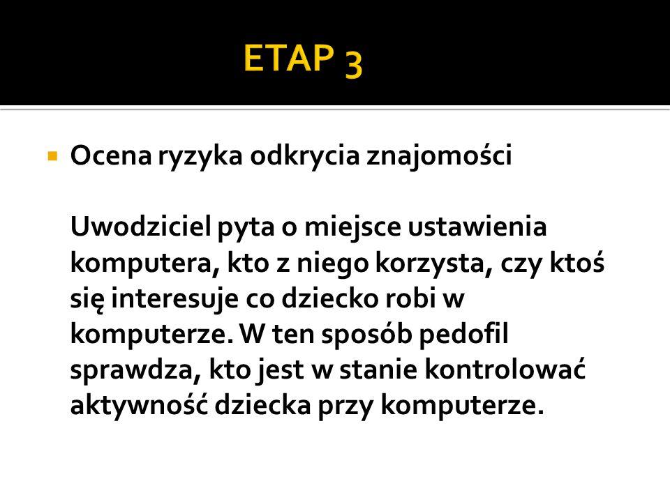 ETAP 3 Ocena ryzyka odkrycia znajomości