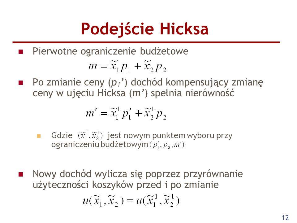 Podejście Hicksa Pierwotne ograniczenie budżetowe