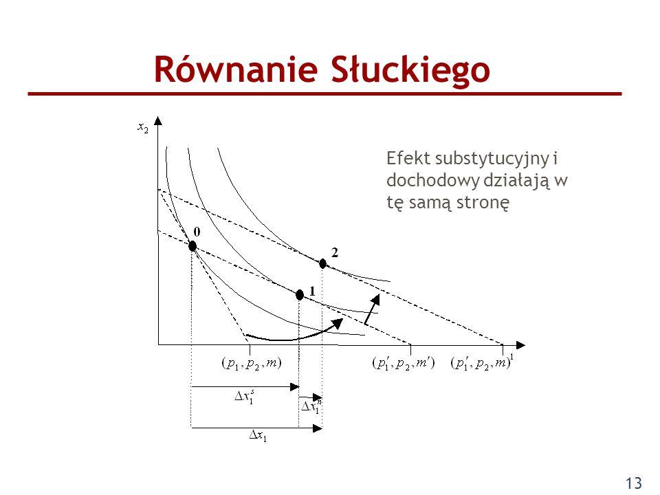 Równanie Słuckiego Efekt substytucyjny i dochodowy działają w tę samą stronę
