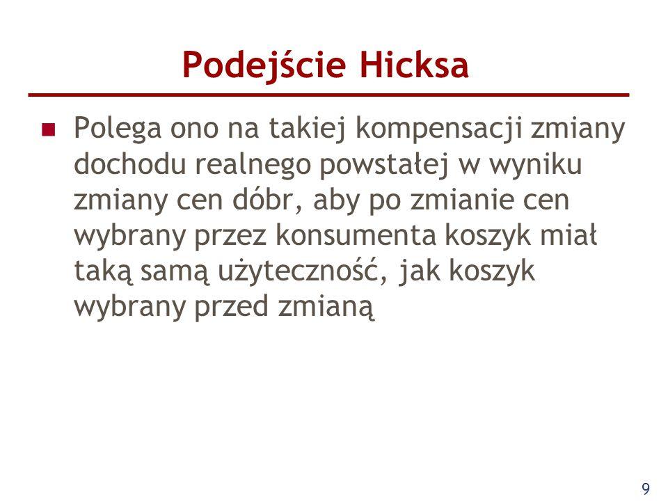 Podejście Hicksa