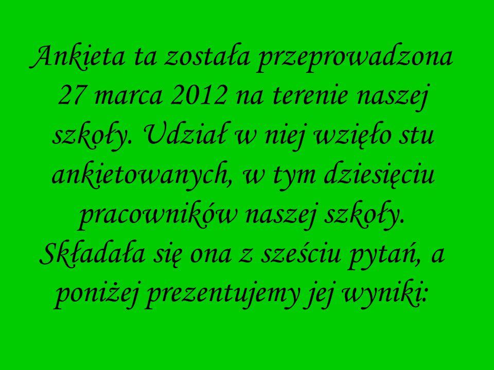 Ankieta ta została przeprowadzona 27 marca 2012 na terenie naszej szkoły.
