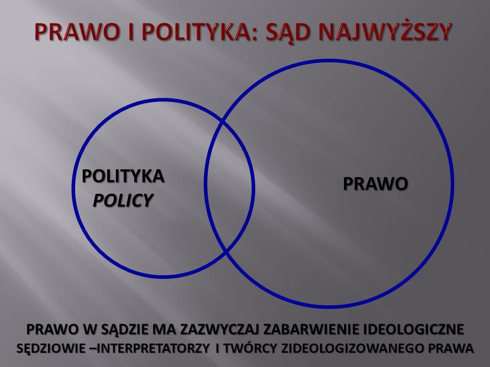PRAWO I POLITYKA: SĄD NAJWYŻSZY