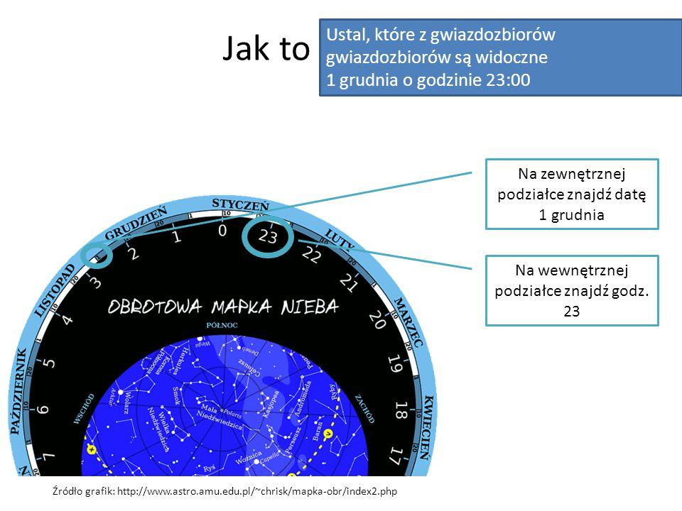 Jak to działa Ustal, które z gwiazdozbiorów gwiazdozbiorów są widoczne. 1 grudnia o godzinie 23:00.