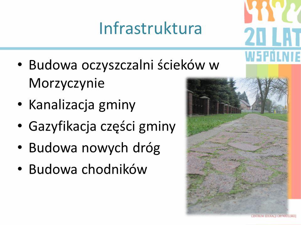 Infrastruktura Budowa oczyszczalni ścieków w Morzyczynie