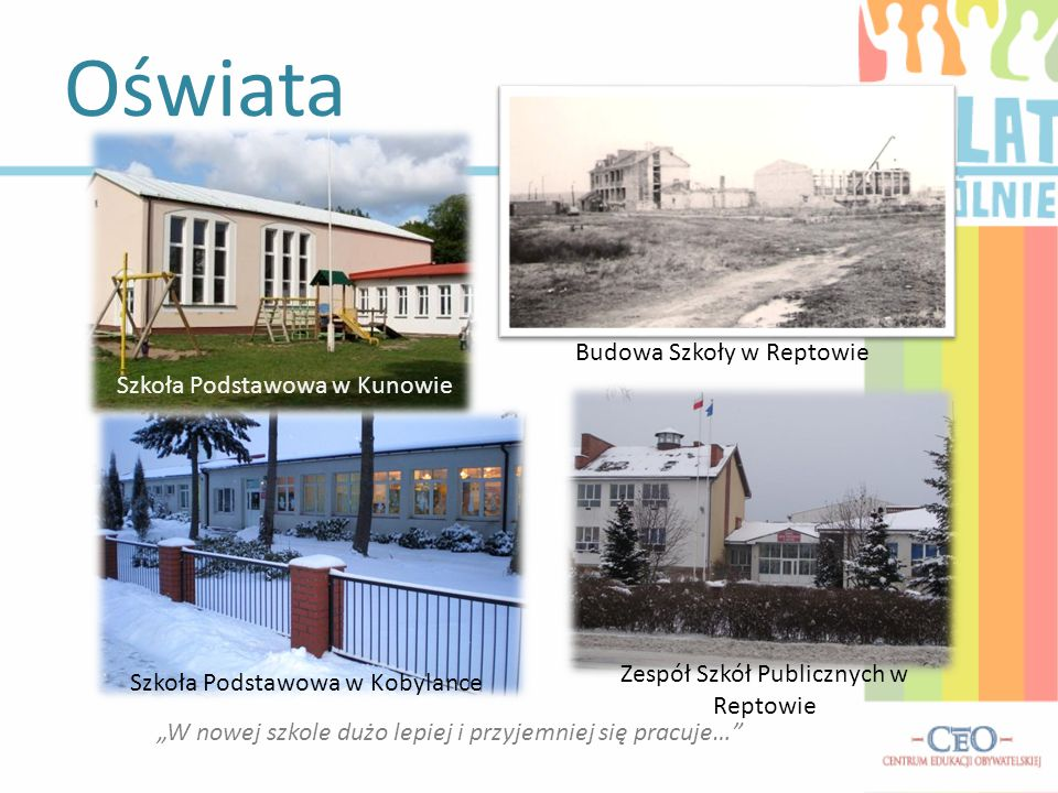Oświata Budowa Szkoły w Reptowie Szkoła Podstawowa w Kunowie