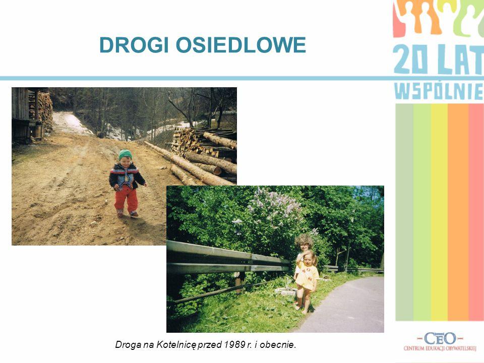 Droga na Kotelnicę przed 1989 r. i obecnie.