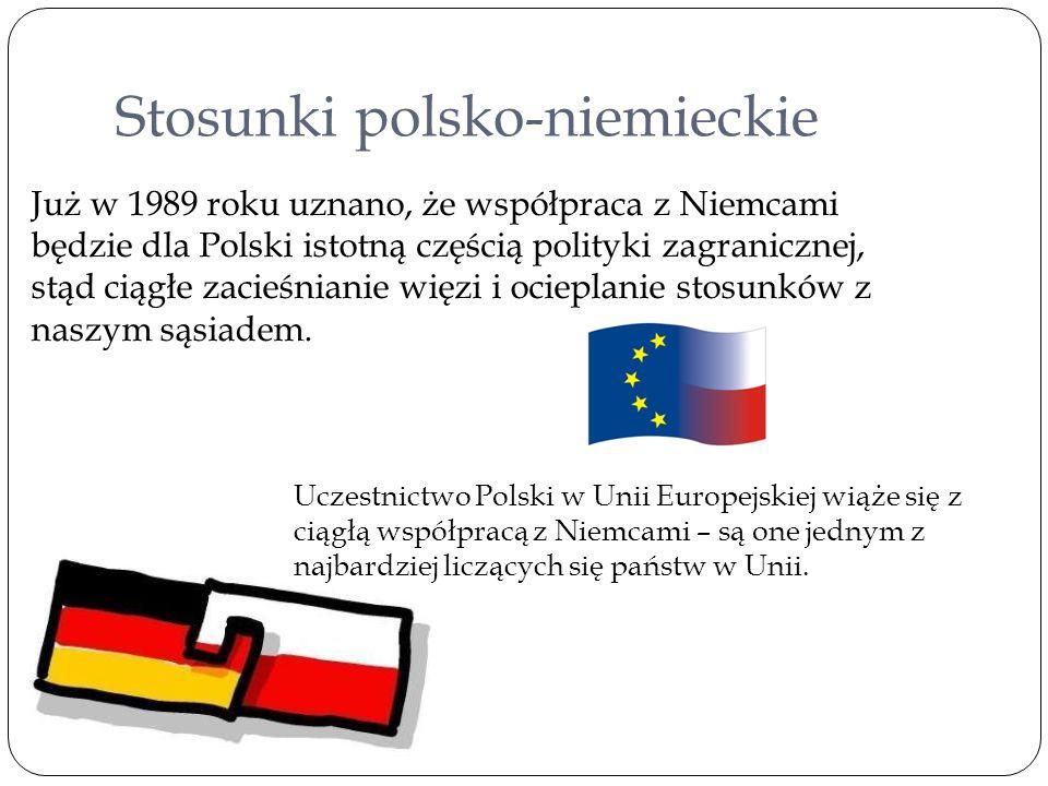 Stosunki polsko-niemieckie