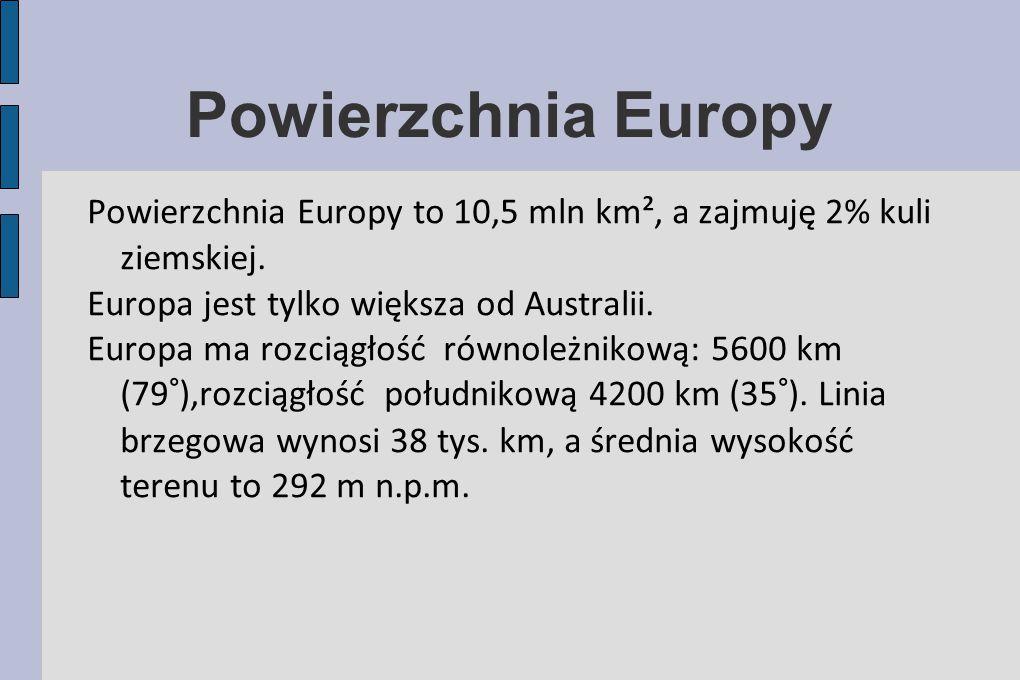 Powierzchnia Europy Powierzchnia Europy to 10,5 mln km², a zajmuję 2% kuli ziemskiej. Europa jest tylko większa od Australii.