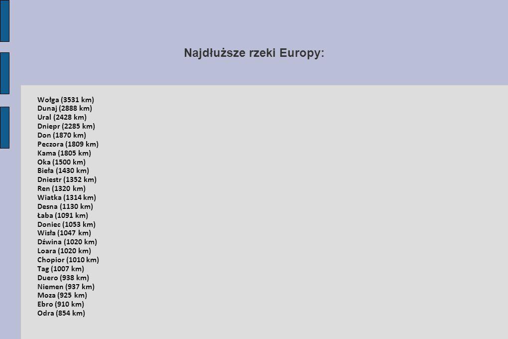 Najdłuższe rzeki Europy: