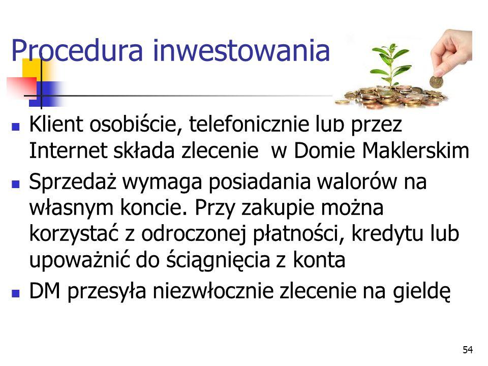Procedura inwestowania
