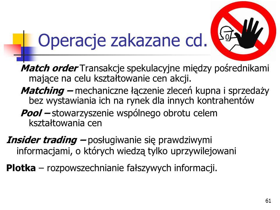Operacje zakazane cd.
