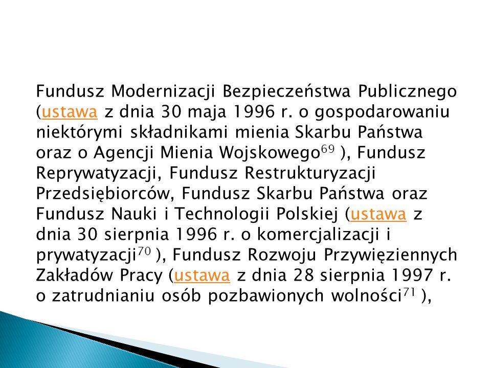 Fundusz Modernizacji Bezpieczeństwa Publicznego (ustawa z dnia 30 maja 1996 r.