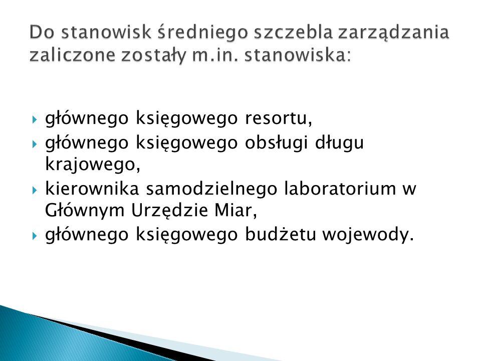 Do stanowisk średniego szczebla zarządzania zaliczone zostały m. in