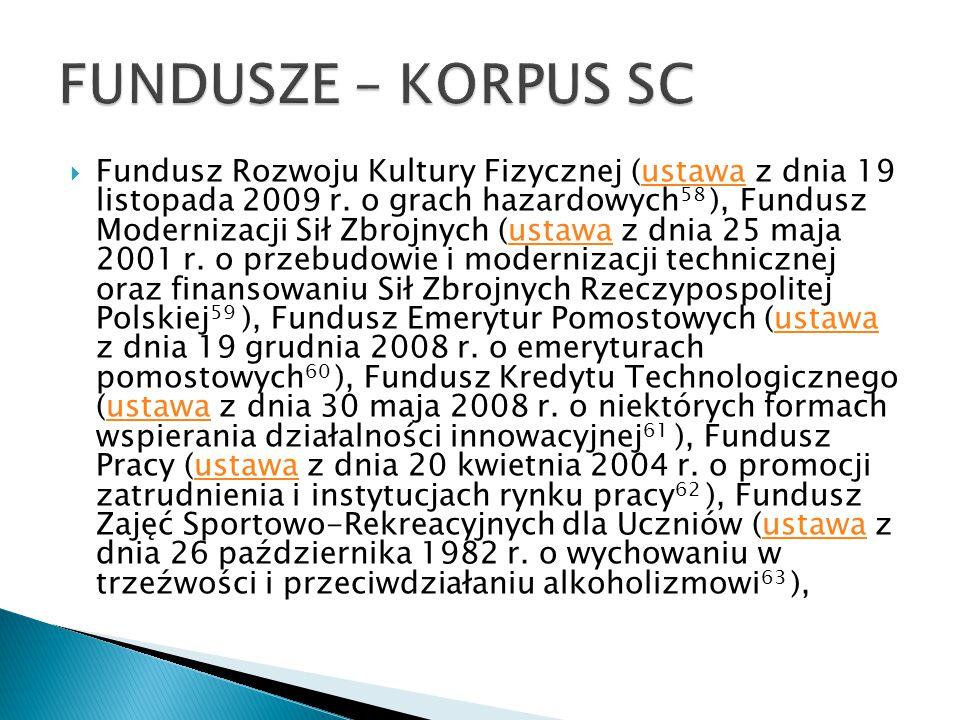 FUNDUSZE – KORPUS SC