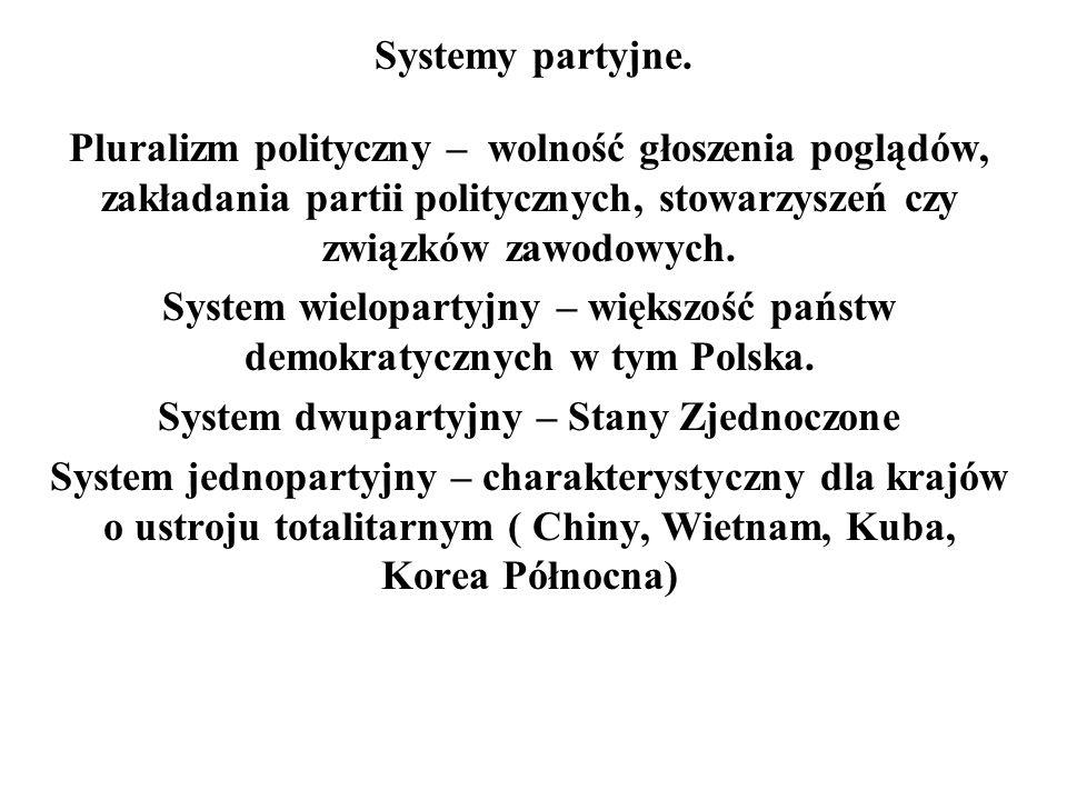 System wielopartyjny – większość państw demokratycznych w tym Polska.