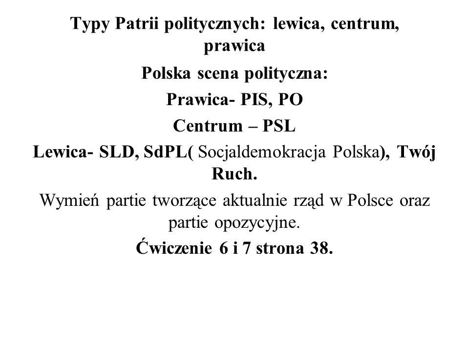 Typy Patrii politycznych: lewica, centrum, prawica