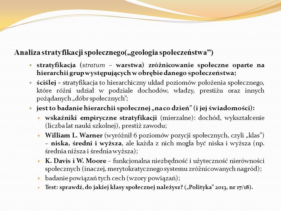 """Analiza stratyfikacji społecznego(""""geologia społeczeństwa )"""