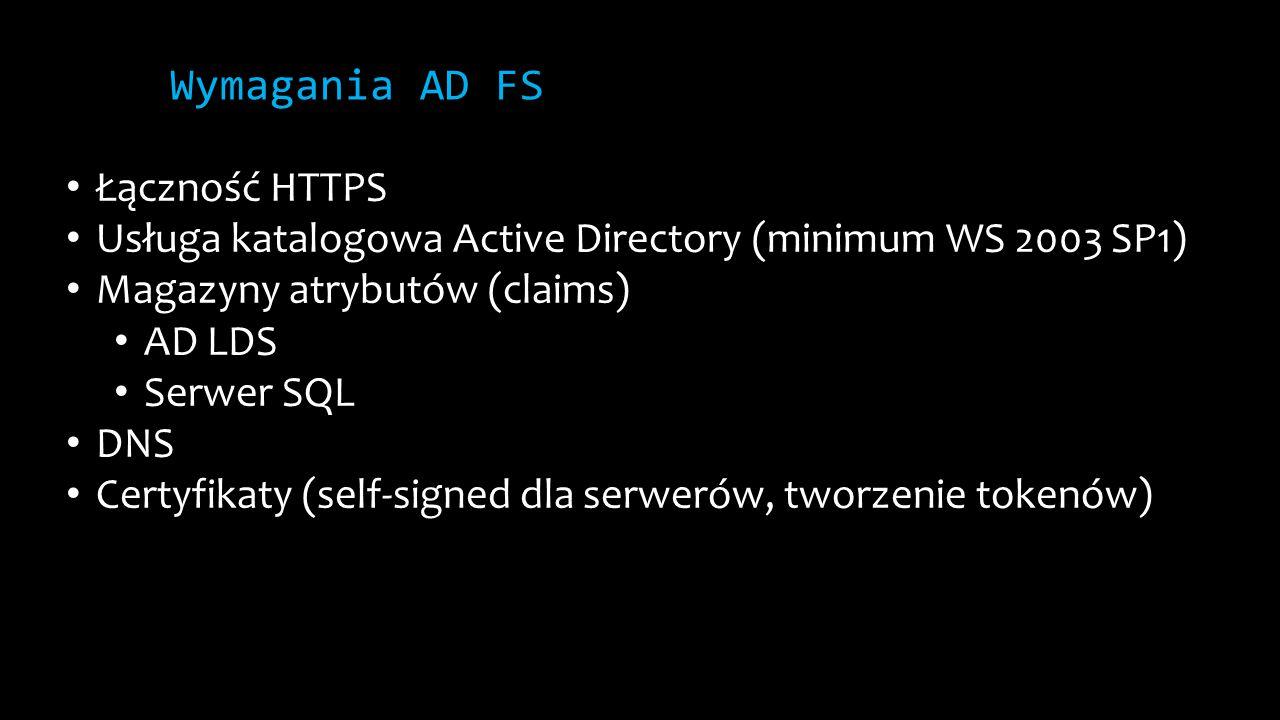 Wymagania AD FS Łączność HTTPS