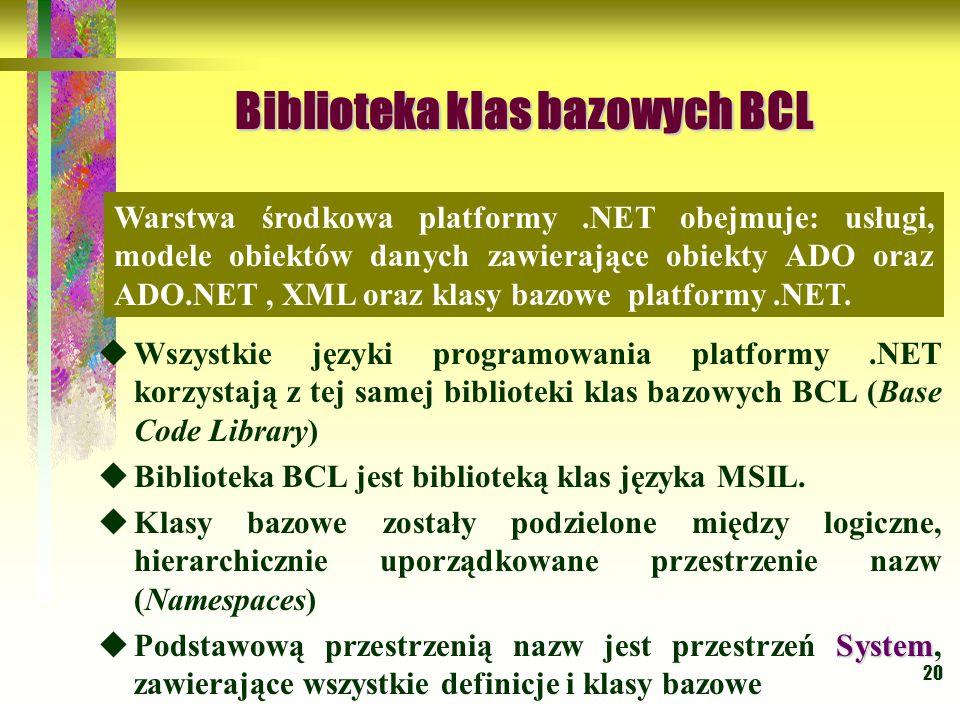 Biblioteka klas bazowych BCL