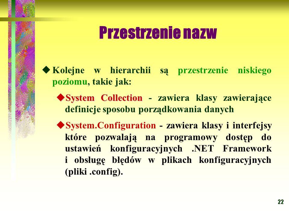 Przestrzenie nazw Kolejne w hierarchii są przestrzenie niskiego poziomu, takie jak: