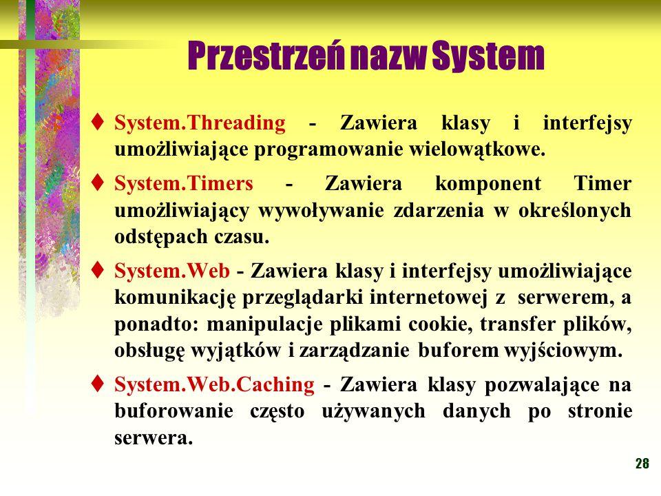 Przestrzeń nazw System