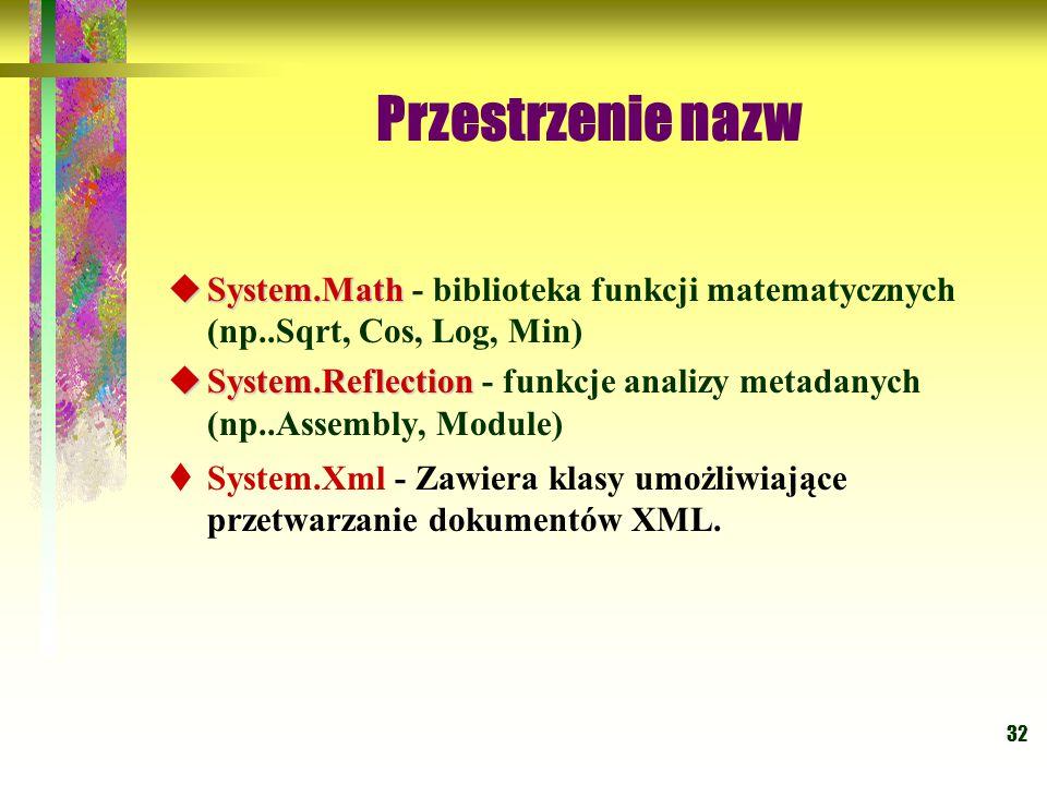 Przestrzenie nazw System.Math - biblioteka funkcji matematycznych (np..Sqrt, Cos, Log, Min)
