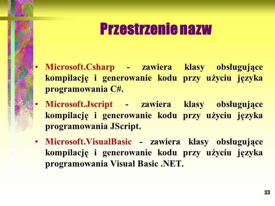 Przestrzenie nazw Microsoft.Csharp - zawiera klasy obsługujące kompilację i generowanie kodu przy użyciu języka programowania C#.