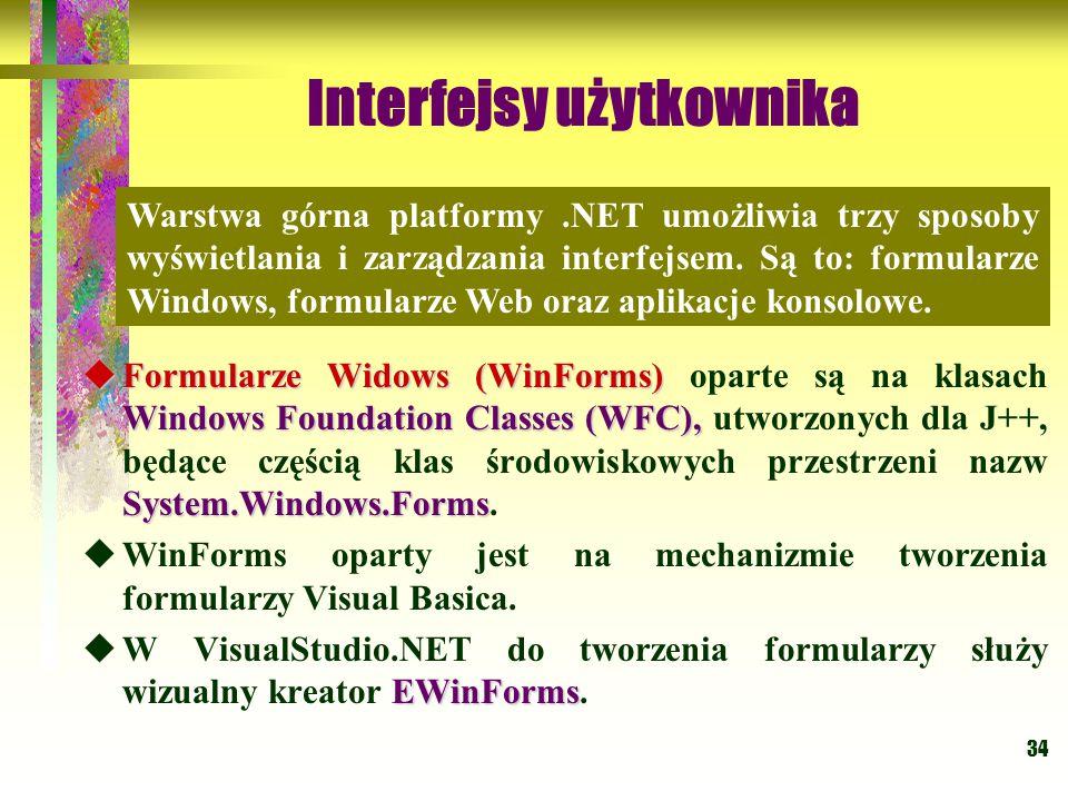 Interfejsy użytkownika