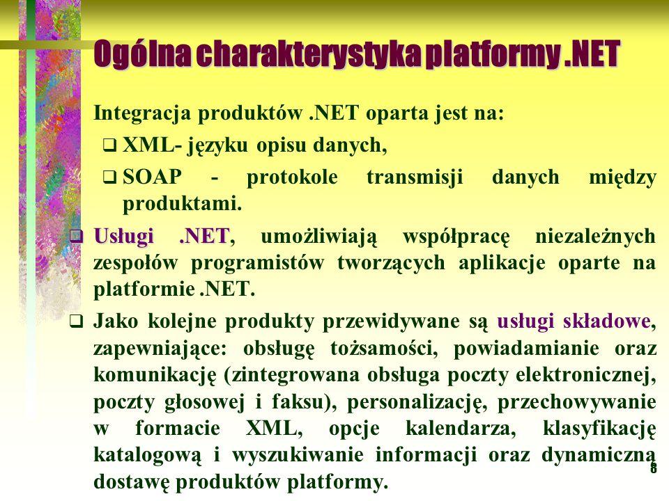 Ogólna charakterystyka platformy .NET