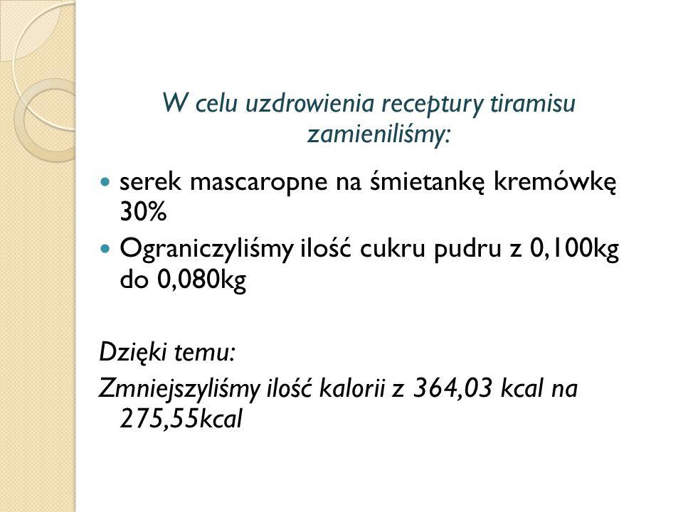 W celu uzdrowienia receptury tiramisu zamieniliśmy: