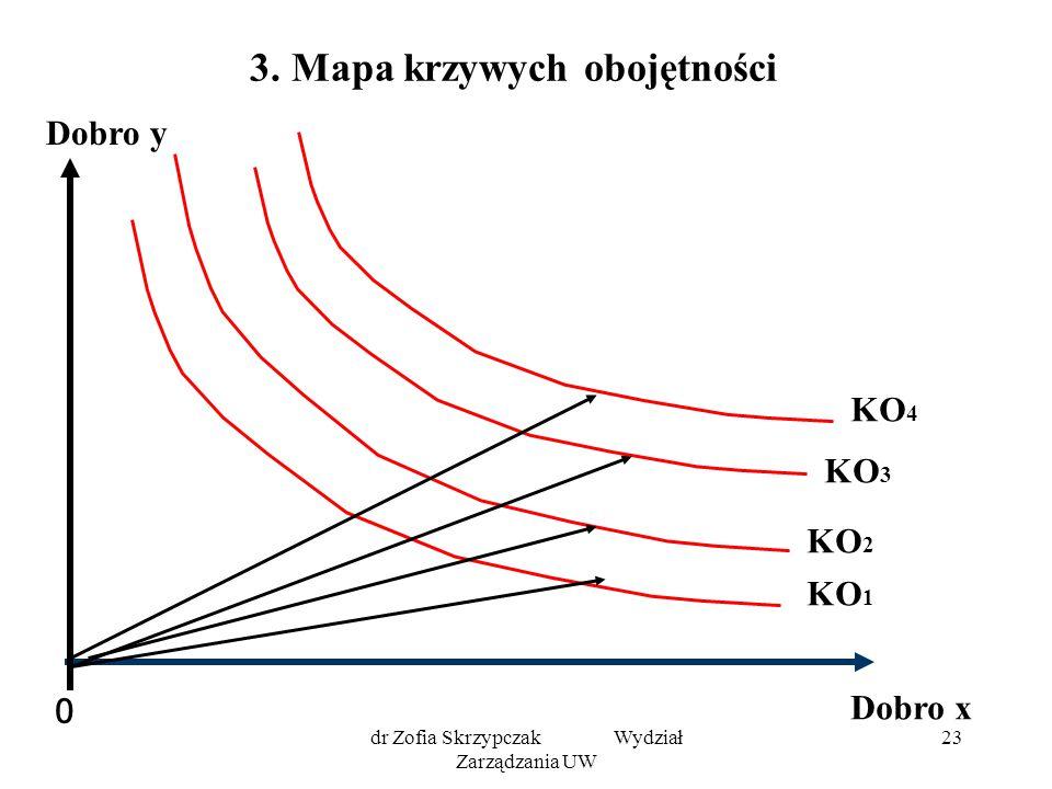 3. Mapa krzywych obojętności